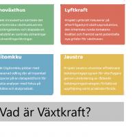 WEBBPLATSEN VÄXTKRAFT (VAKRA.FI) LANSERAD!